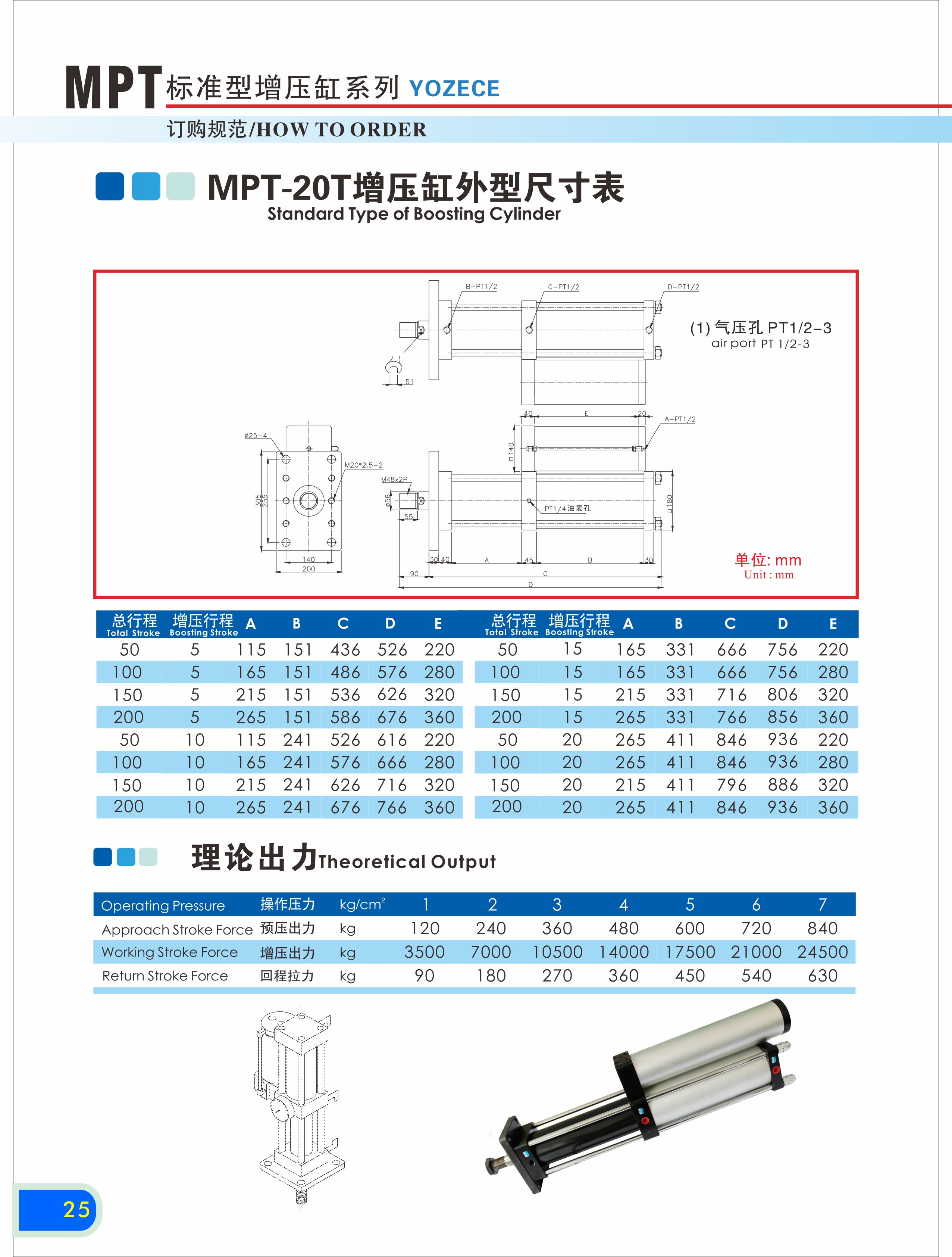 Standard Type of Boosting Cylinder 1~40T