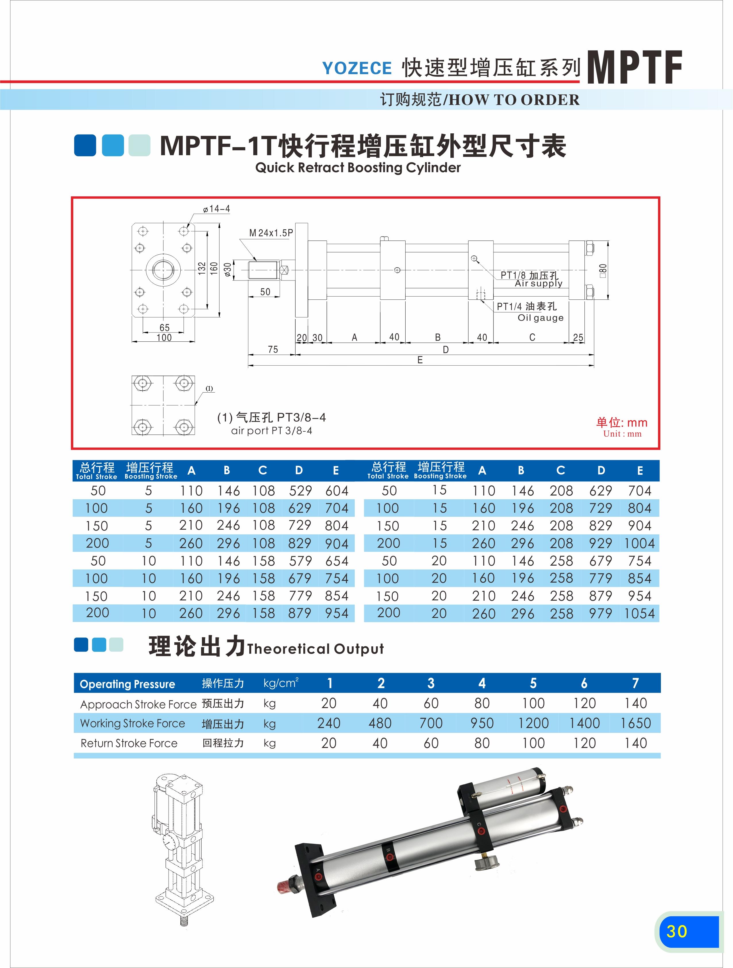 High-Speed Boosing Cylinder series