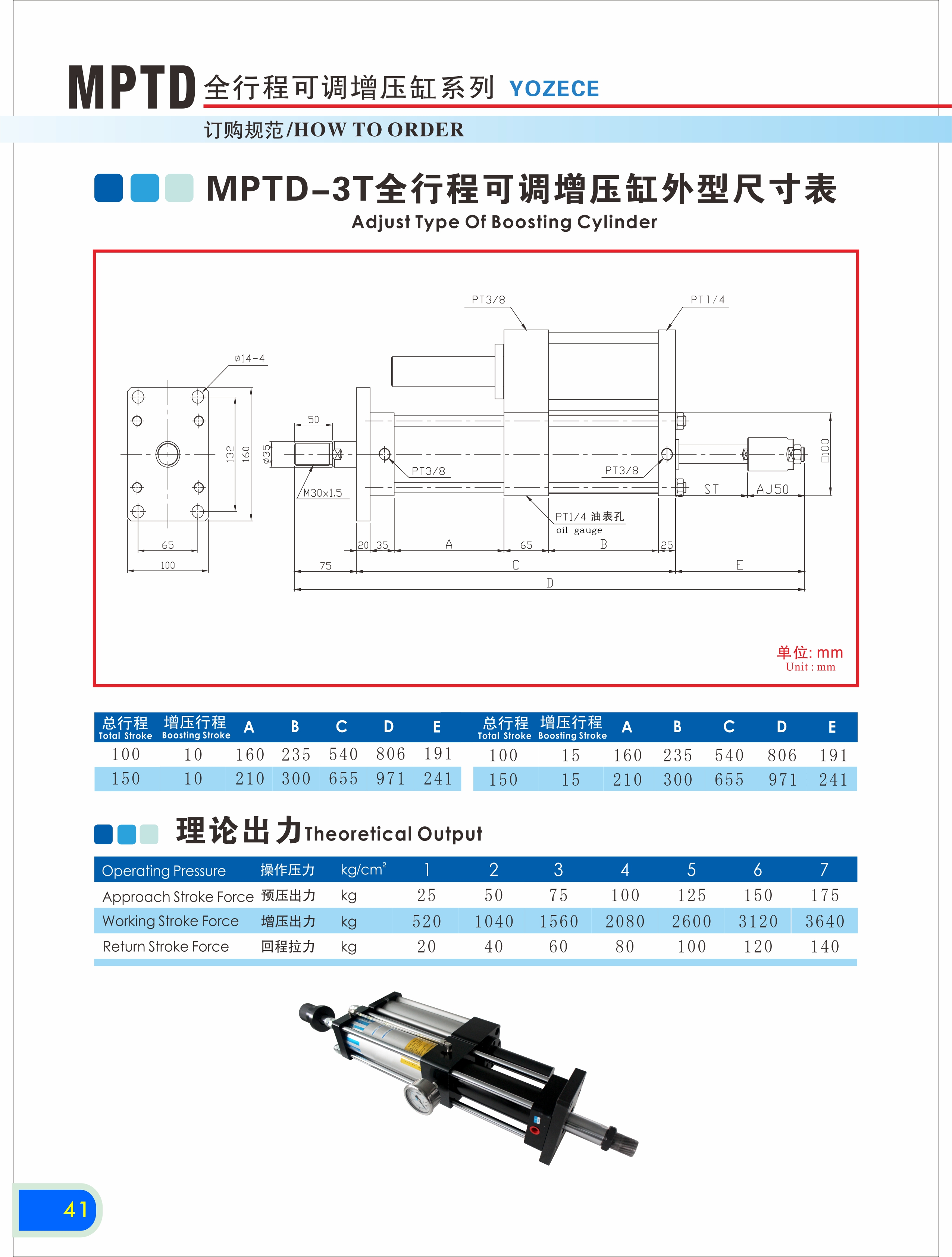Adjustable Type Boosting Cylinder series
