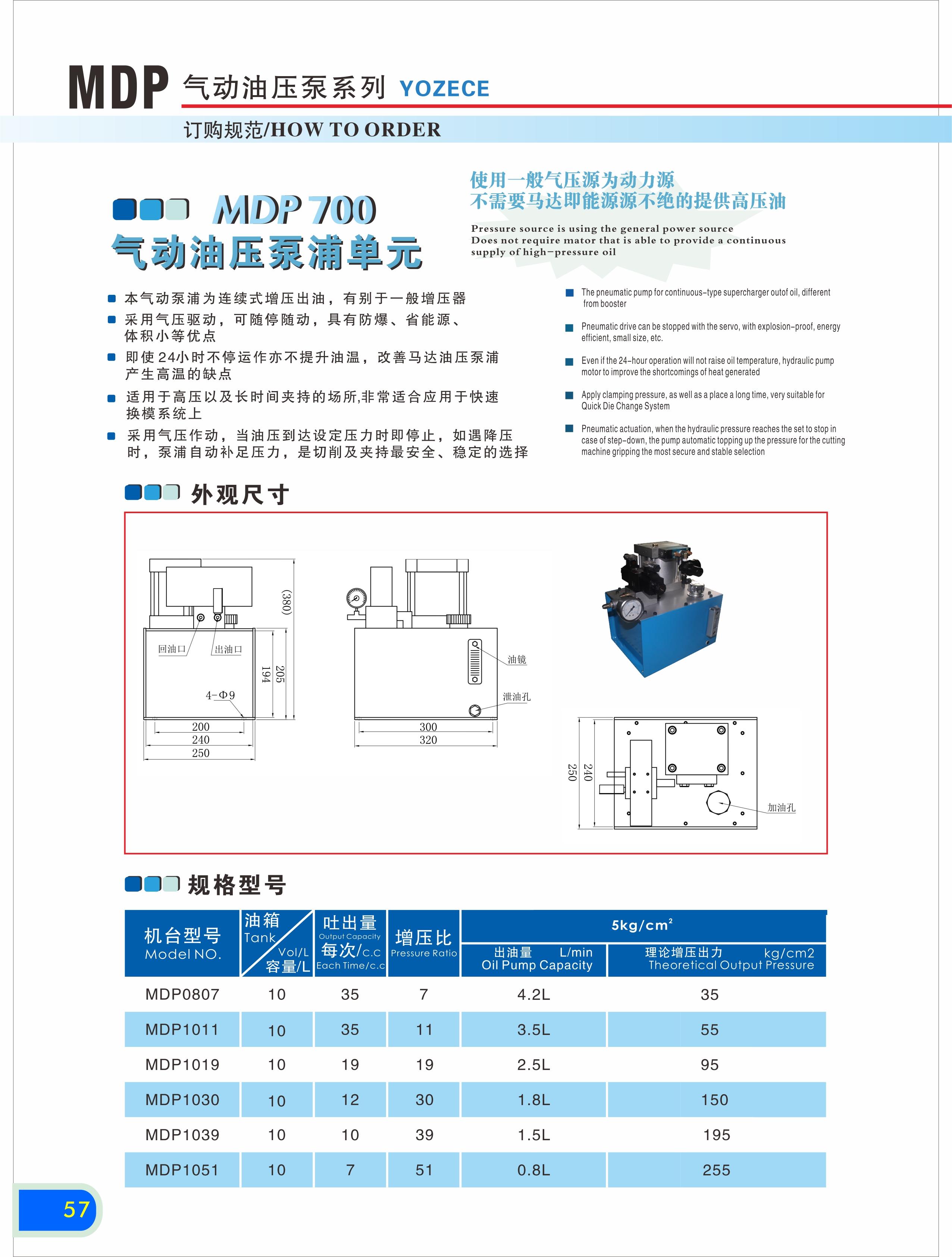 Pneumatic oil pressure pump unit