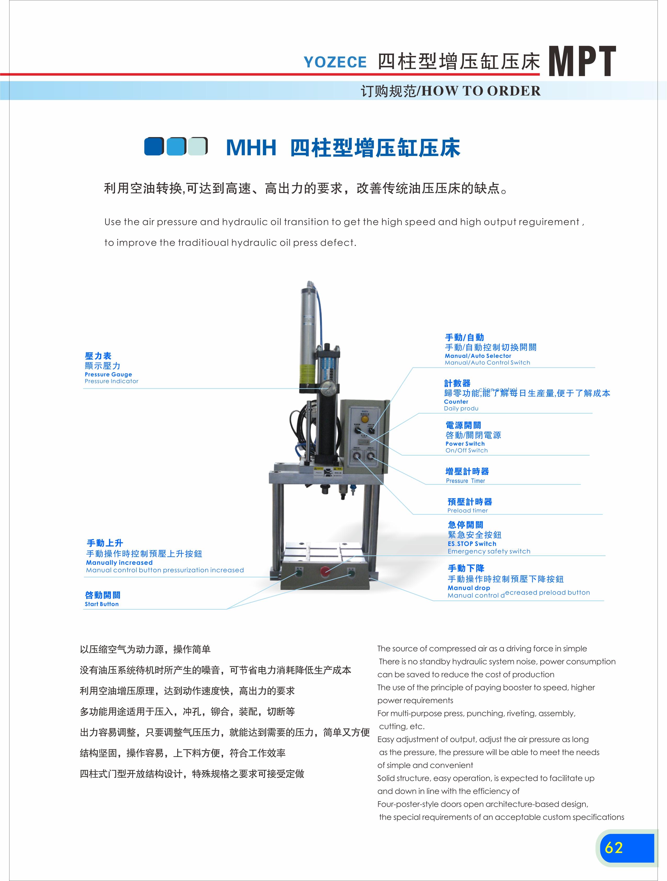 Four-column pressure cylinder press